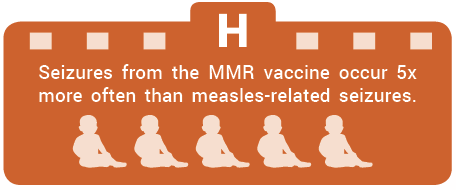 Measles - Vaccine Risk Statement (VRS) - Physicians for